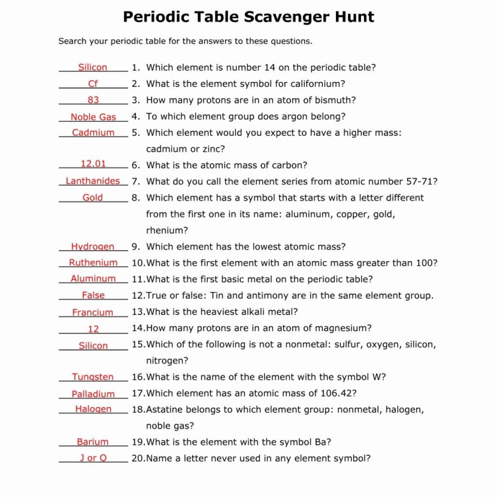 20 Periodic Table Puns Worksheet Answers