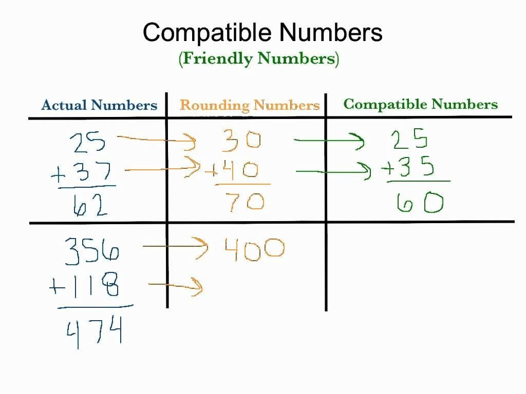 20 Compatible Numbers Division Worksheet