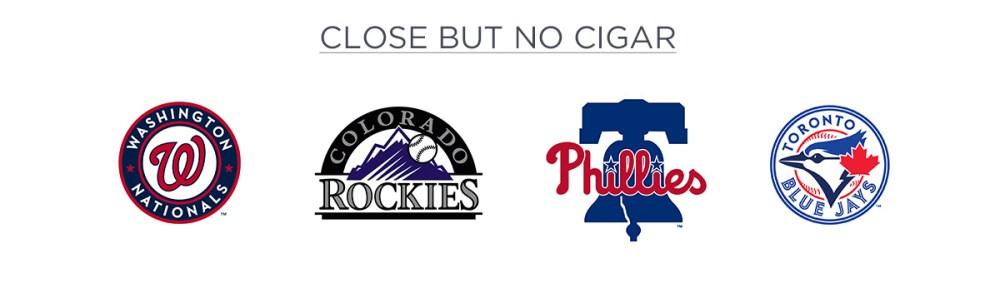Close-But-Logos