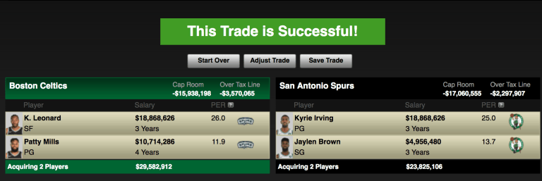 What If Boston Traded Kyrie Irving To San Antonio for Kawhi Leonard? 2