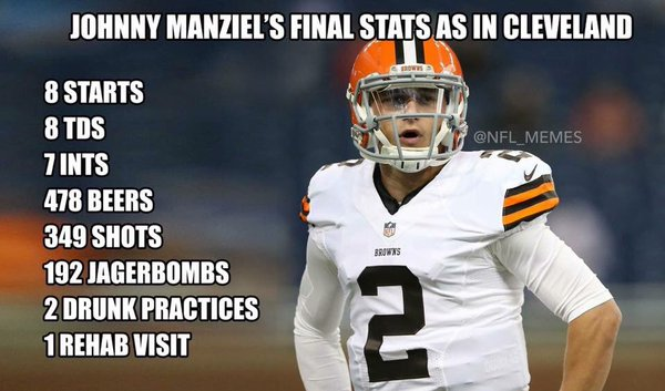 Image result for johnny manziel meme
