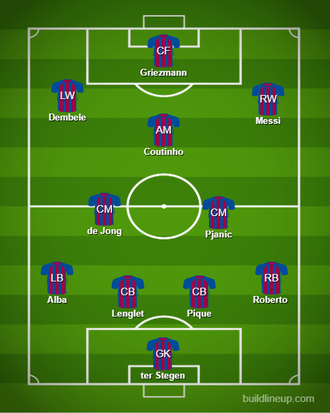 Barcelona with a 4-2-1-3 formation