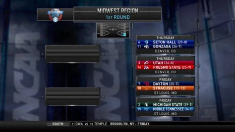 2016 Tourney Midwest Region Part 2