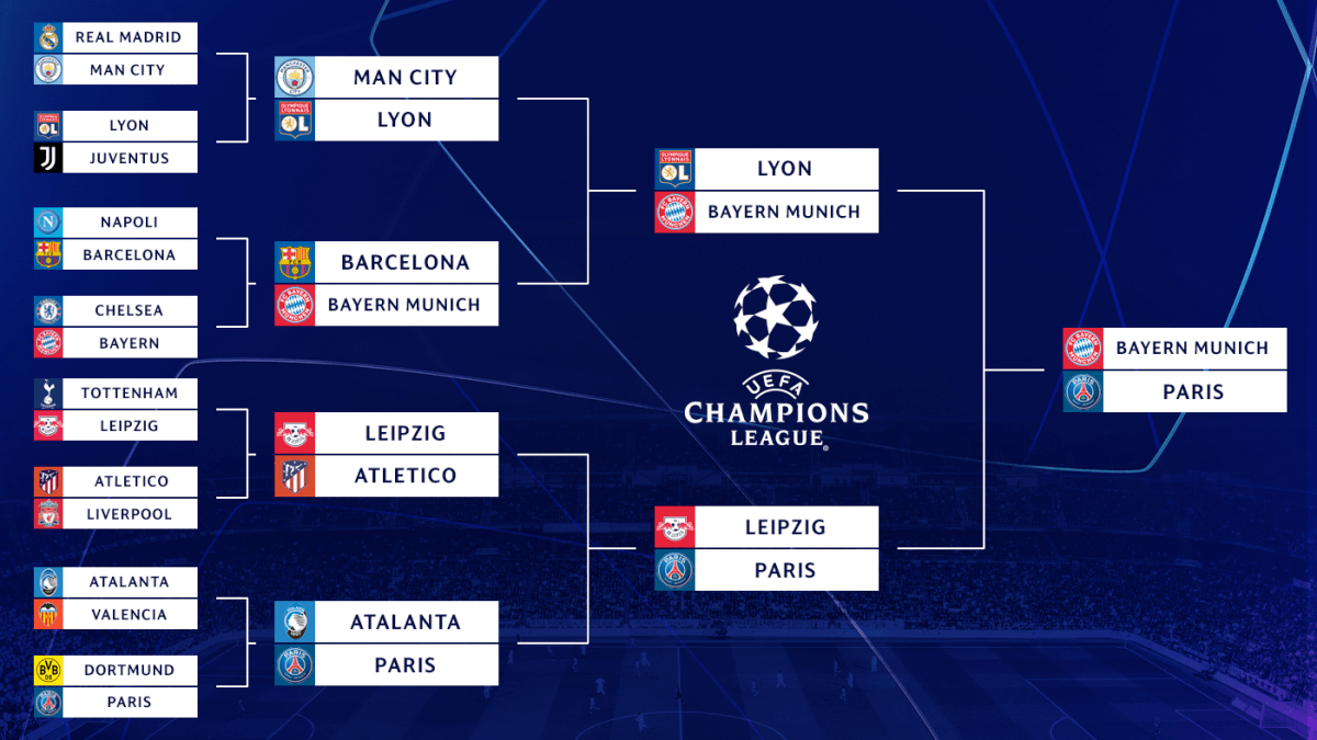 Keep up with the latest news, photo albums, videos, fixtures, team profiles and statistics. UEFA Champions League bracket, schedule: Bayern Munich