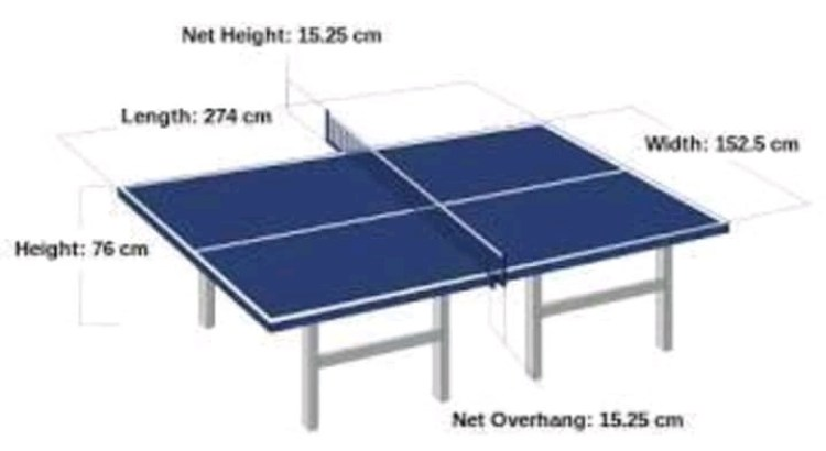 Table-Tennis-History, playfield Equipments, Rules and Regulations, fundamental skills,Terminology.