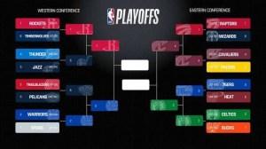 NBA: News| Schedule| Score| Games