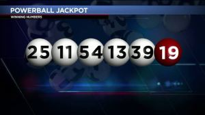Powerball: Rules| Winners| Payout| Winning Numbers