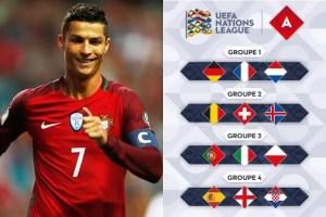 Nations League: Semi Finals  Rules  UEFA Rules  Switzerland