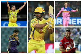 IPL 2021: Auction| Predictions| Released Players