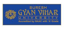 Rajasthan RoyalsOfficial Sponsors List Partners Brand Ambassador Logos On Jerseys Suresh Gyan Vihar University