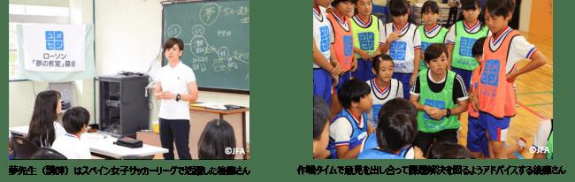 子どもたちに夢を持つことの素晴らしさを伝える 日本サッカー協会が「JFAこころのプロジェクト『夢の教室』」を実施