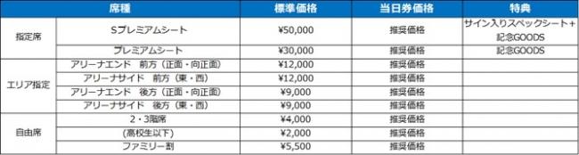 卓球のTリーグ プレーオフ ファイナル1月30日(木)よりチケット先行販売開始!