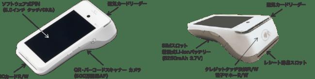 リンク・プロセシング、ベガルタ仙台の本拠地ユアテックスタジアム仙台で決済端末「Anywhere A9」の導入が決定