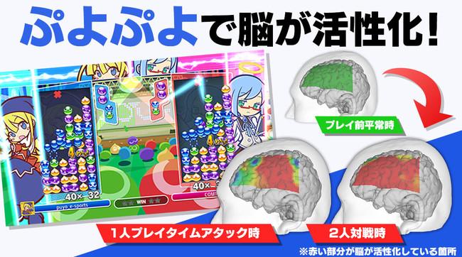 eスポーツシーンでも盛り上がりを見せる国民的アクションパズルゲーム『ぷよぷよ』で脳が活性化!?『ぷよぷよeスポーツ』を用いた初の脳活動実験を実施