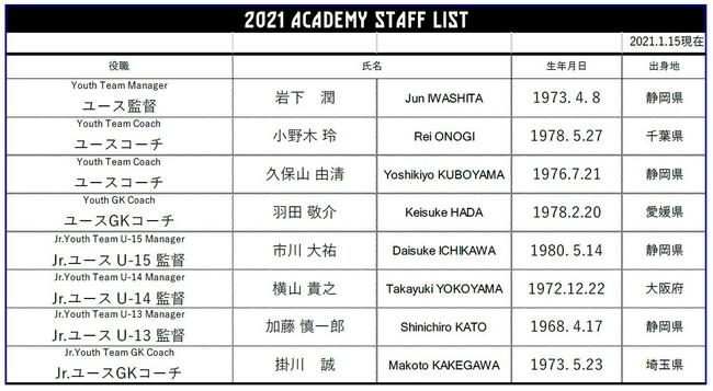 2021シーズン アカデミースタッフ新体制のお知らせ