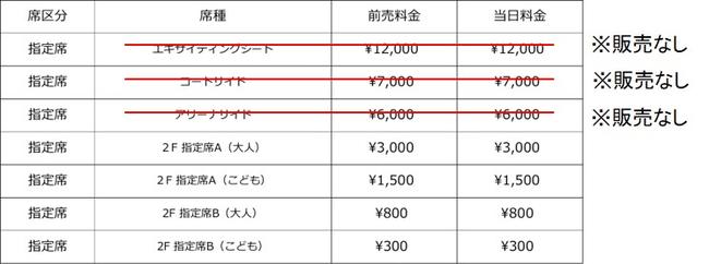 卓球のTリーグ 2月11日(木・祝)開催 日本ペイントマレッツ vs トップおとめピンポンズ名古屋 チケット販売席種変更