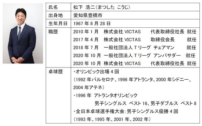 "VICTAS 代表取締役社長 松下浩二 東大阪市""スポーツみらいアンバサダー""に就任"