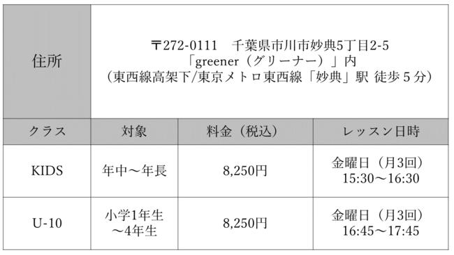 子ども向けランニングスクール「BEAT AC TOKYO」が、東京地下鉄株式会社と業務提携し2021年4月「妙典スクール」をスタート。