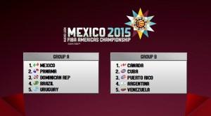 FIBA Americas Championship 2015 Fixture & Timetable