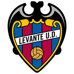 Levante Players Salaries 2015-16
