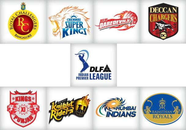 Teams of 1st IPL