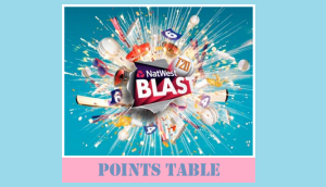 NatWest T20 Blast 2017 Latest Points table (North & South Division Teams)