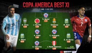 Copa America Best XI Players of the tournament 2016