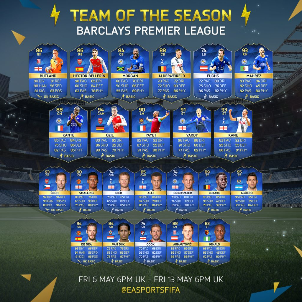 Premier League tots