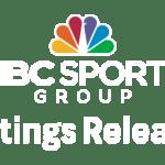 SENATORS-PENGUINS GAME 7 DOUBLE-OT THRILLER ON NBCSN AVERAGES MORE THAN 3 MILLION VIEWERS