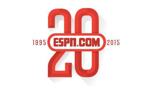 ESPN.com 20th Anniversary