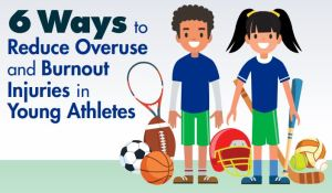 Effective Strategies to Enhance Long Term Athletic Development – How to Reduce Overuse and Burnout Injuries in Young Athletes