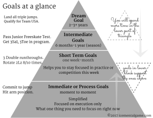 image of a goal pyramid