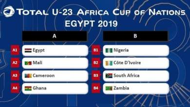 Photo of AFCON U23: Olympics Eagles in group B alongside Cote d'Ivoire, South Africa & Zambia