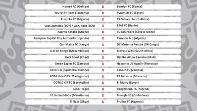 Photo of CAFCC: Rangers, Enyimba Gets Playoff Round Opponents