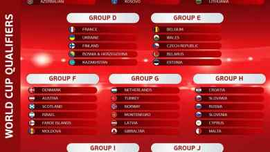 Photo of World Cup 2022 UEFA qualifying draw