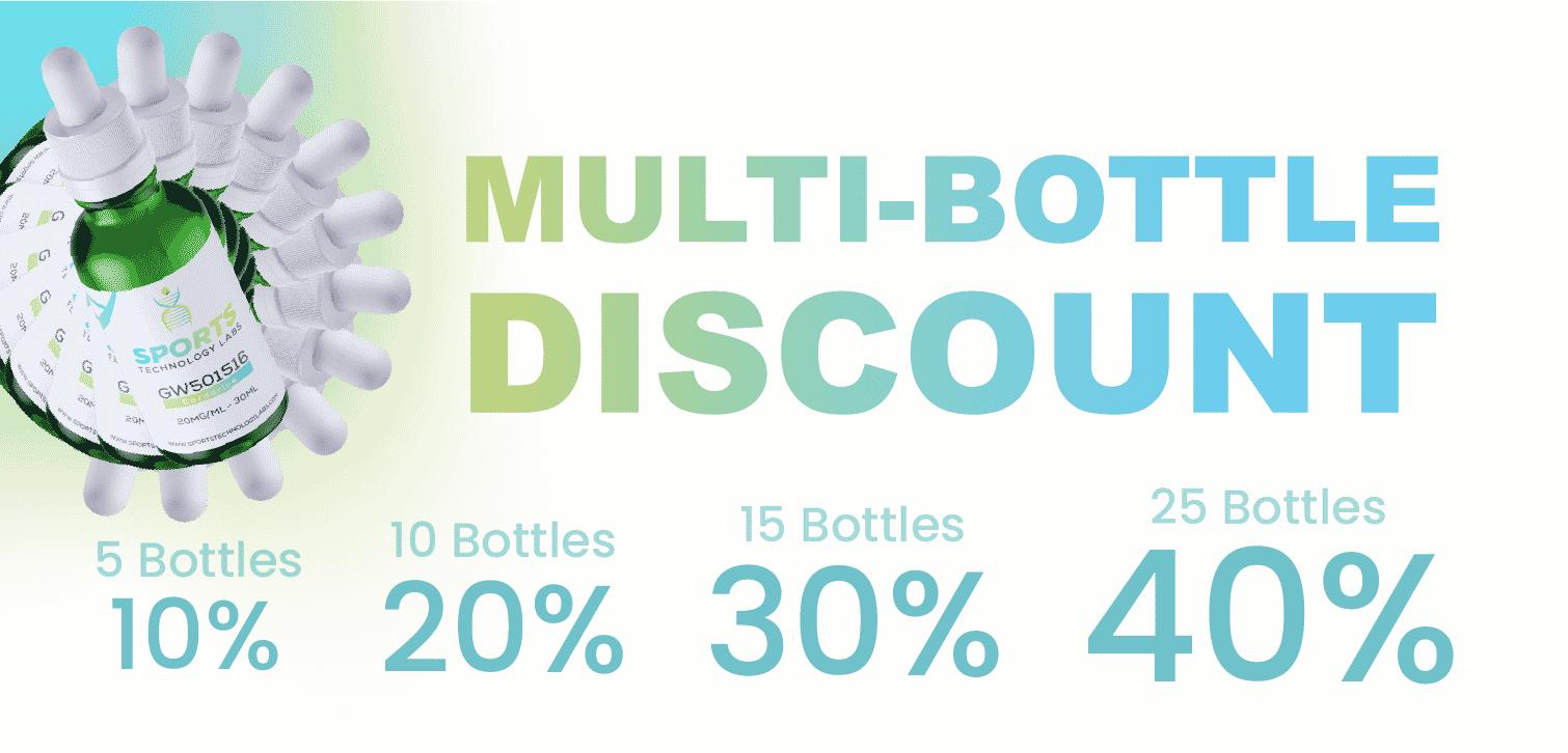 multi-bottle discount banner