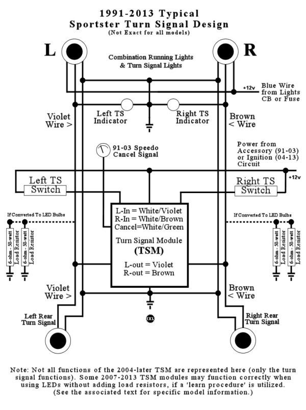 turn signal flasher harley wiring diagram  center wiring
