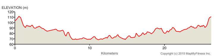 elevation_moone_kilomarathon