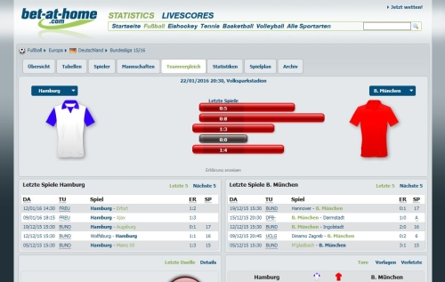 bet-at-home-Sportwettenanalyse-online