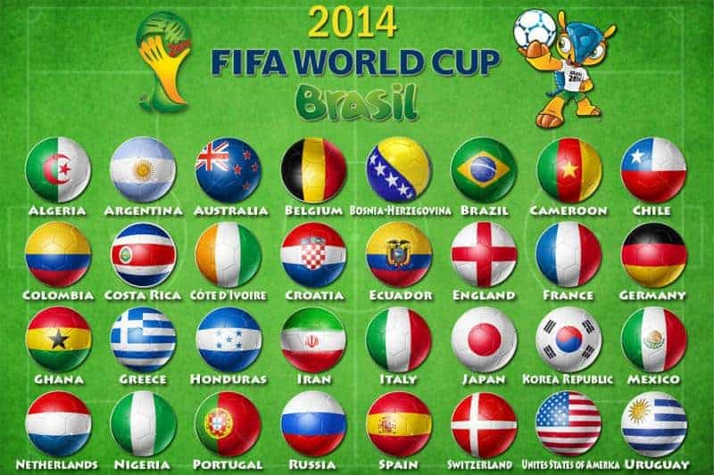Know All the Provisional Squads for FIFA World Cup 2014