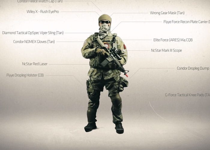 Some of the Interesting Tips to Play Airsoft