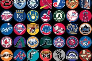 Top-10 Most Valuable MLB Teams 2020