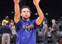 Stephen Curry Net Worth, Salary, Contracts