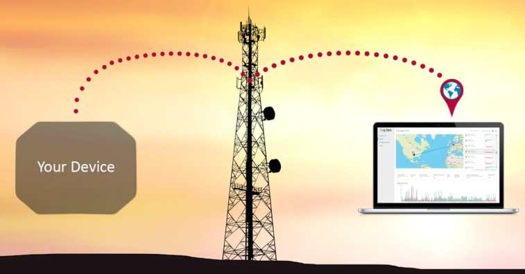 SpotSee Offers a Range of Connectivity Options, Including Cellular