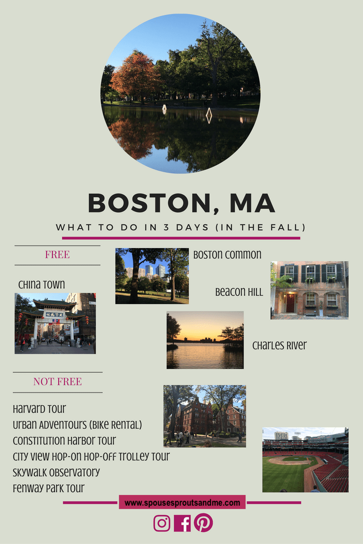 Travel Guide: Boston on a Budget - Boston in 3 Days - www.spousesproutsandme.com