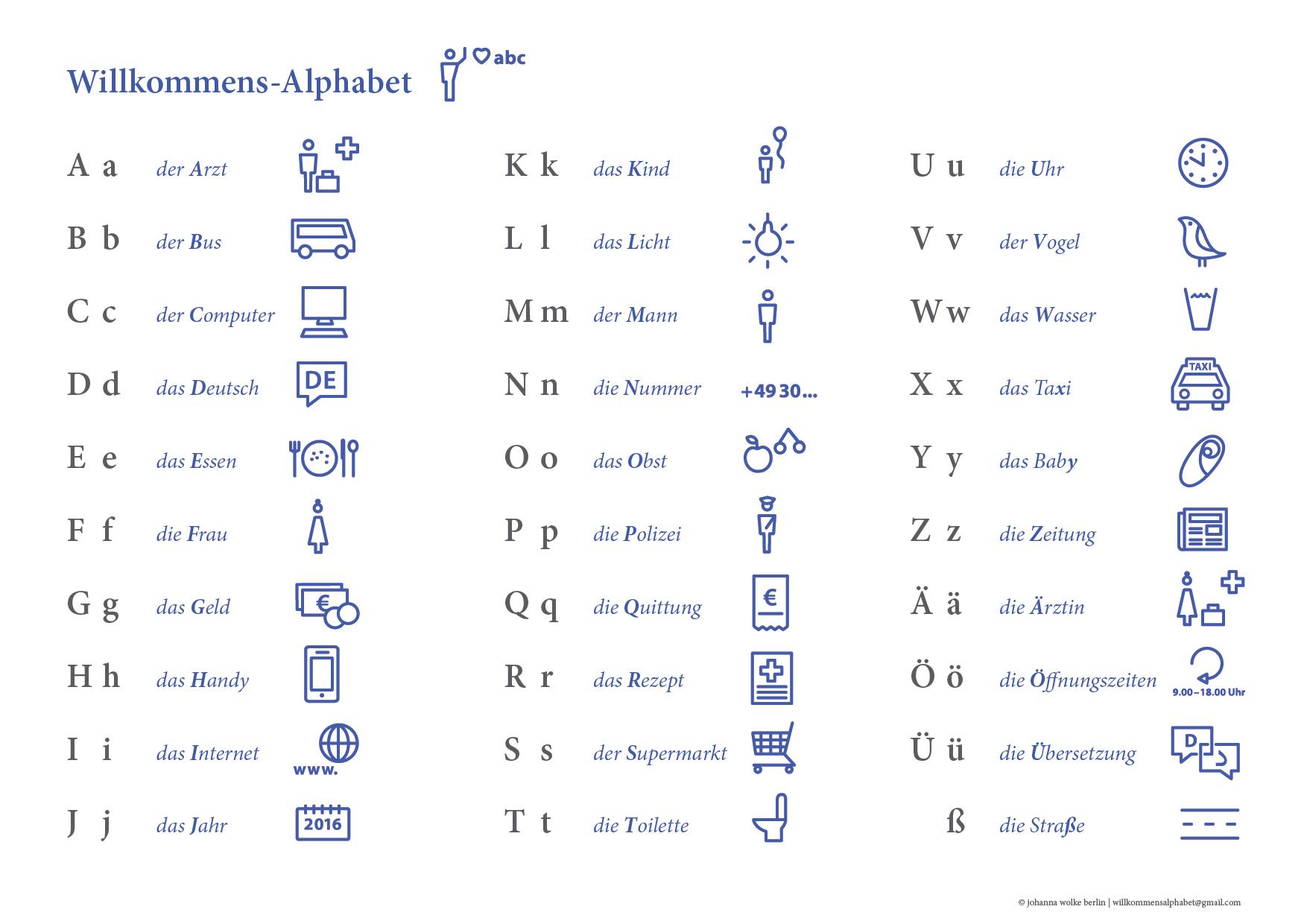 Neues Willkommens Alphabet Mit Alltags Piktogrammen