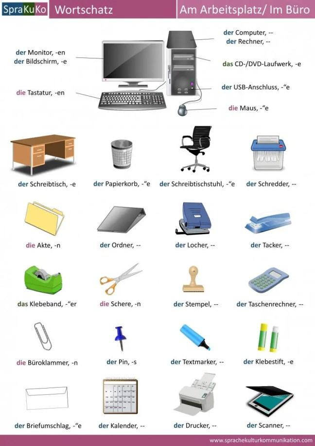 Wortschatz Am Arbeitsplatz Im Büro