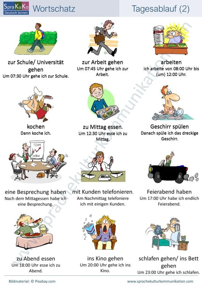 Wortschatz Deutsch Tagesablauf, Teil 2