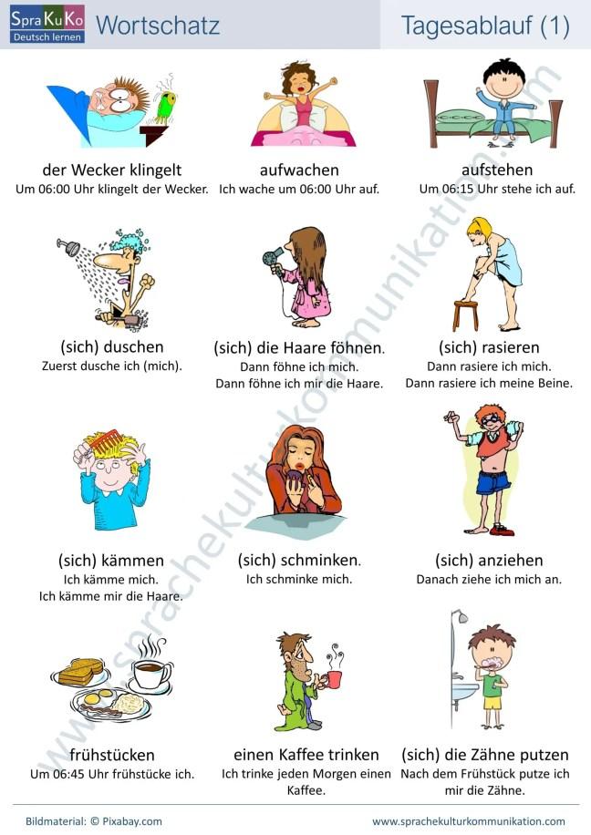 Wortschatz Deutsch Tagesablauf, Teil 1