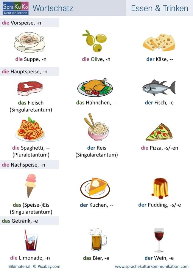 Wortschatz - Essen und Trinken